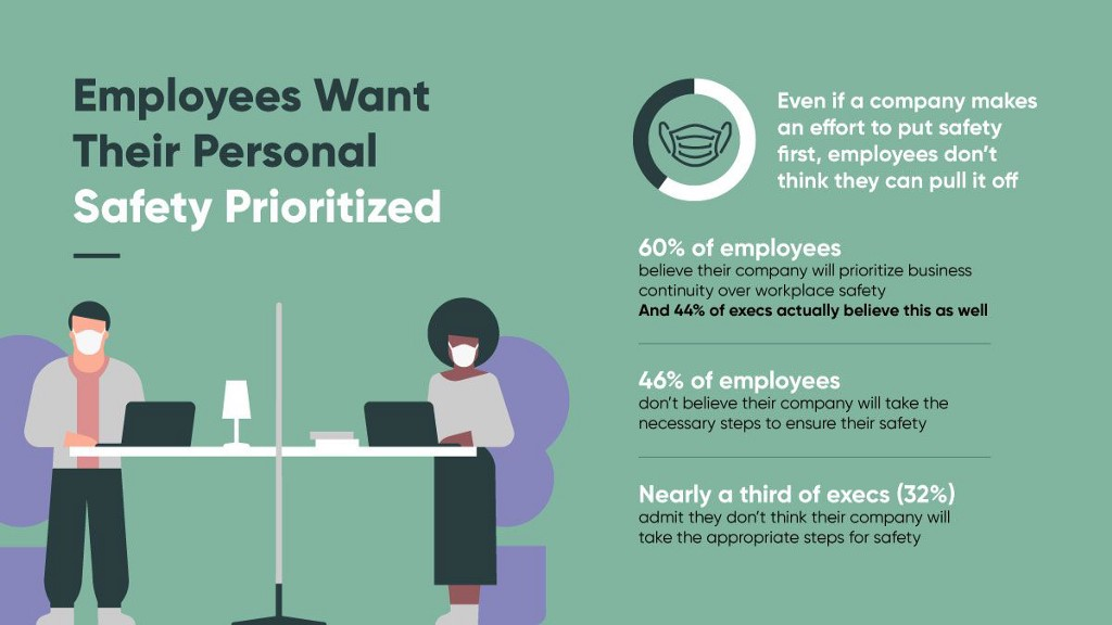 """ServiceNow presents """"The Work Survey""""- Germany: Skepticism about remote work, but investing in…"""