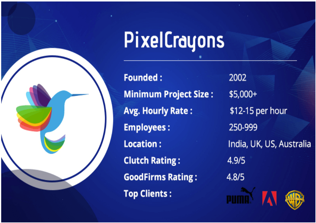 Top Mobile App Development Companies in India and US - By Ajay Kapoor