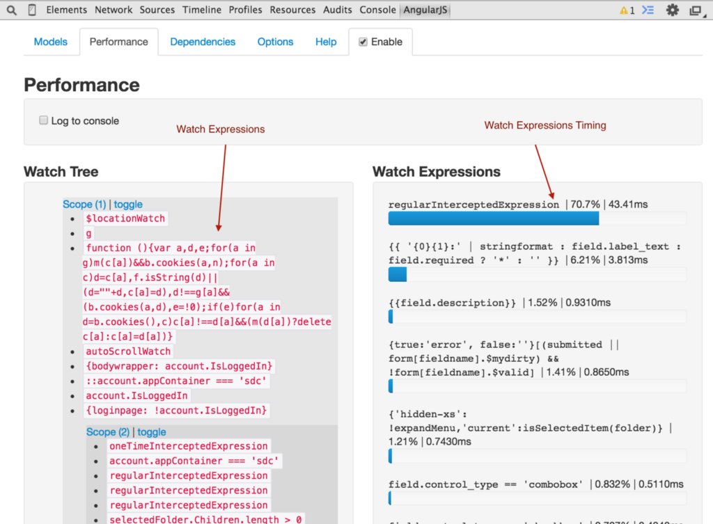11 Tips to Improve AngularJS Performance - By