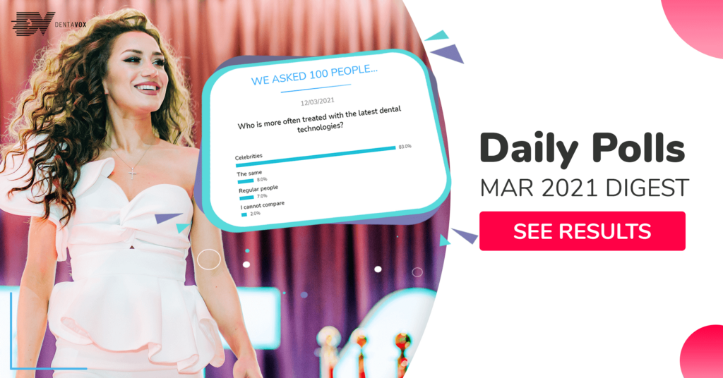 Daily poll results March 2021 facebook