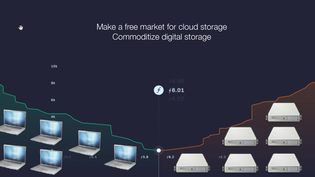 Filecoin enables free market for storage