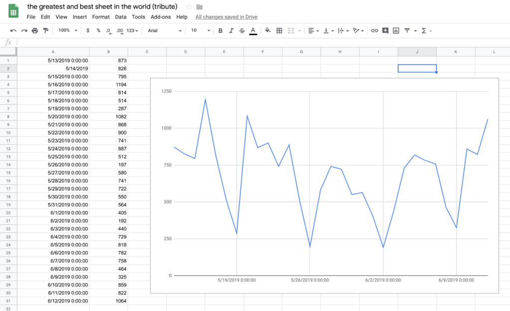 Just Show me a Spreadsheet: A Guide to Keeping Non-Tech Team Members Happy