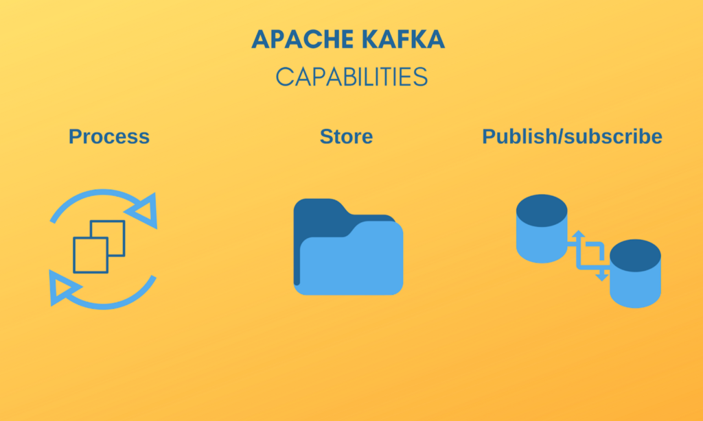 Introduction to Message Brokers: Part 1: Apache Kafka vs