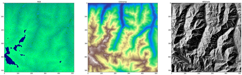 Global Elevation Data Points Of Interest - Terrain elevation data