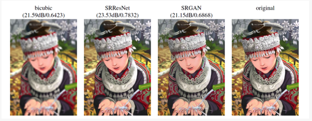 Super Resolution using Deep Learning