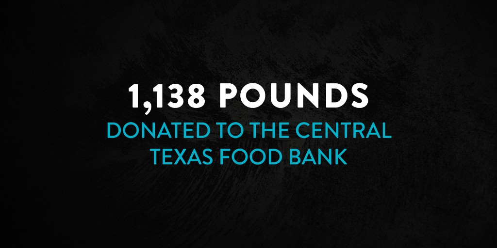 Central Texas Soccer Community Donates 1,138 Pounds To Food Bank