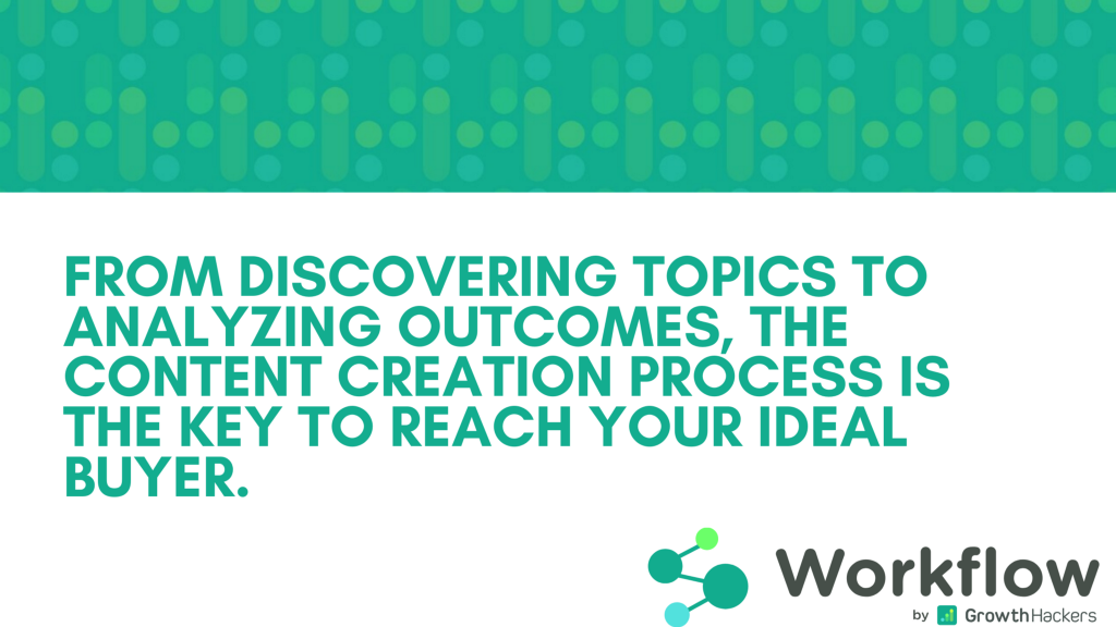 From discovering topics to analyzing outcomes, the content creation process is the key to reach your ideal buyer.