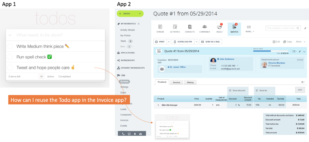 Reusable Web Application Strategies: three patterns for running the same app in multiple spots
