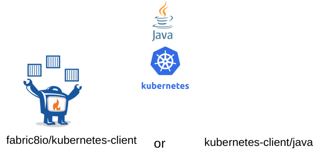 Difference between Fabric8 and Official Kubernetes Java Client