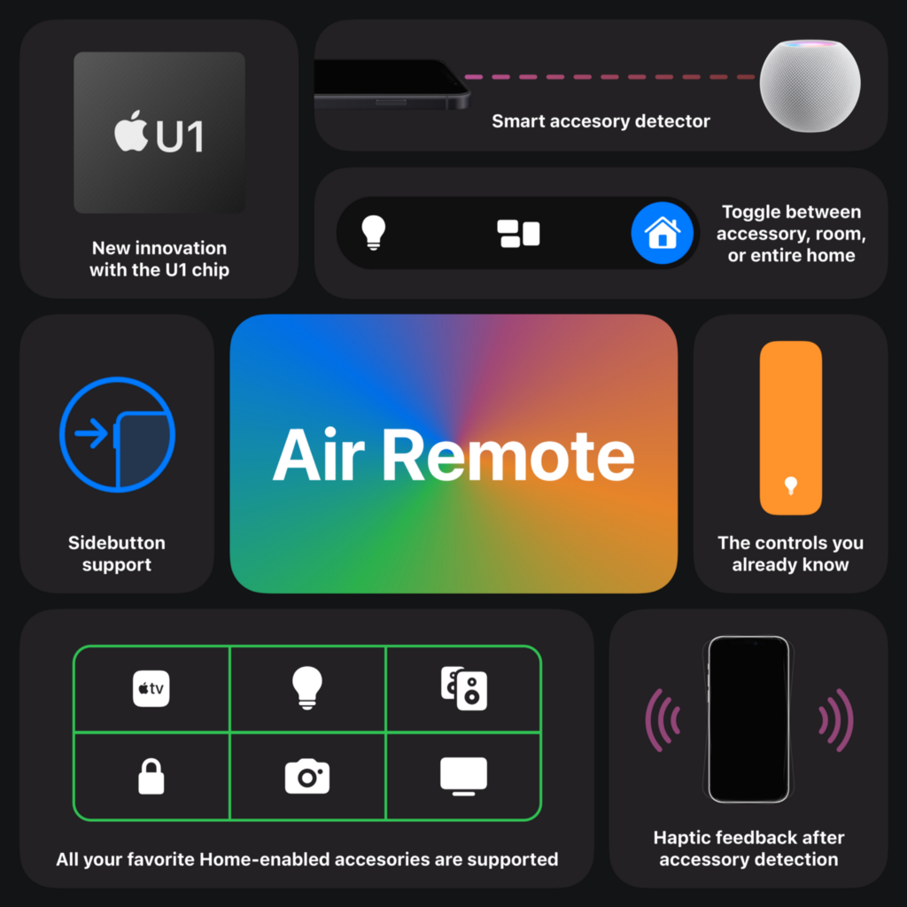 Air Remote lets you control your smart home accessories with your iPhone