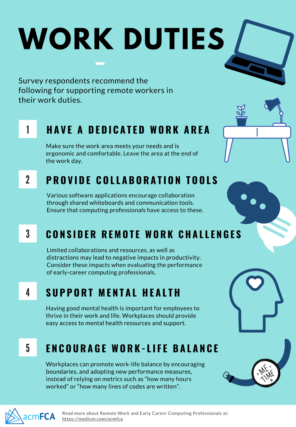 Have a dedicated work area, provide collaborative tools, support mental health and encourage work life balance.