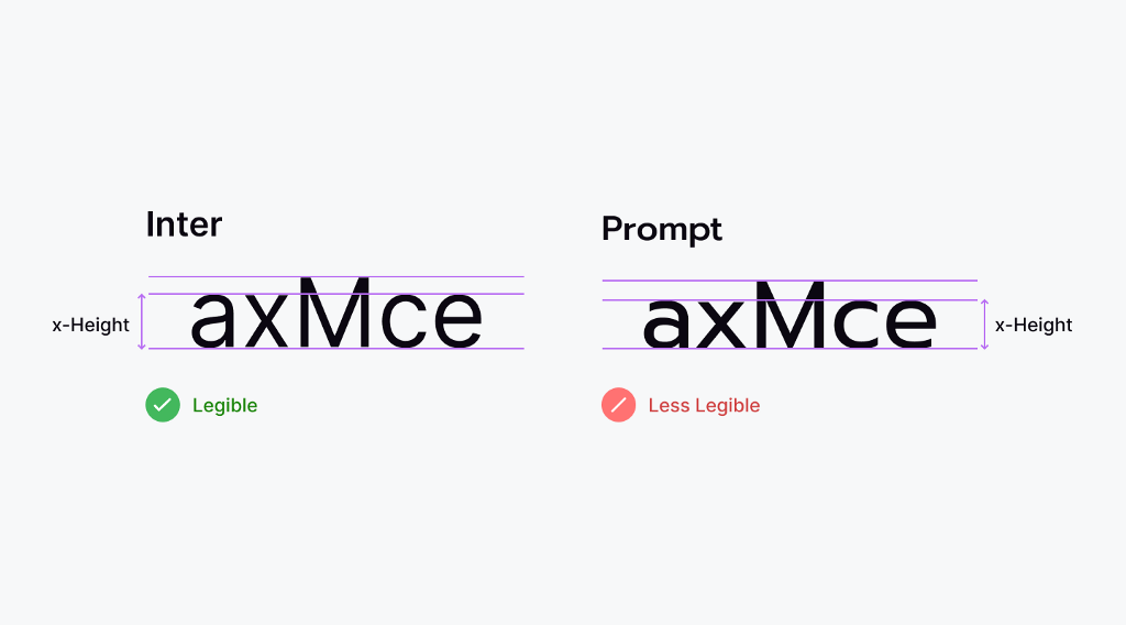Taller x-height makes a typeface more legible at smaller font sizes