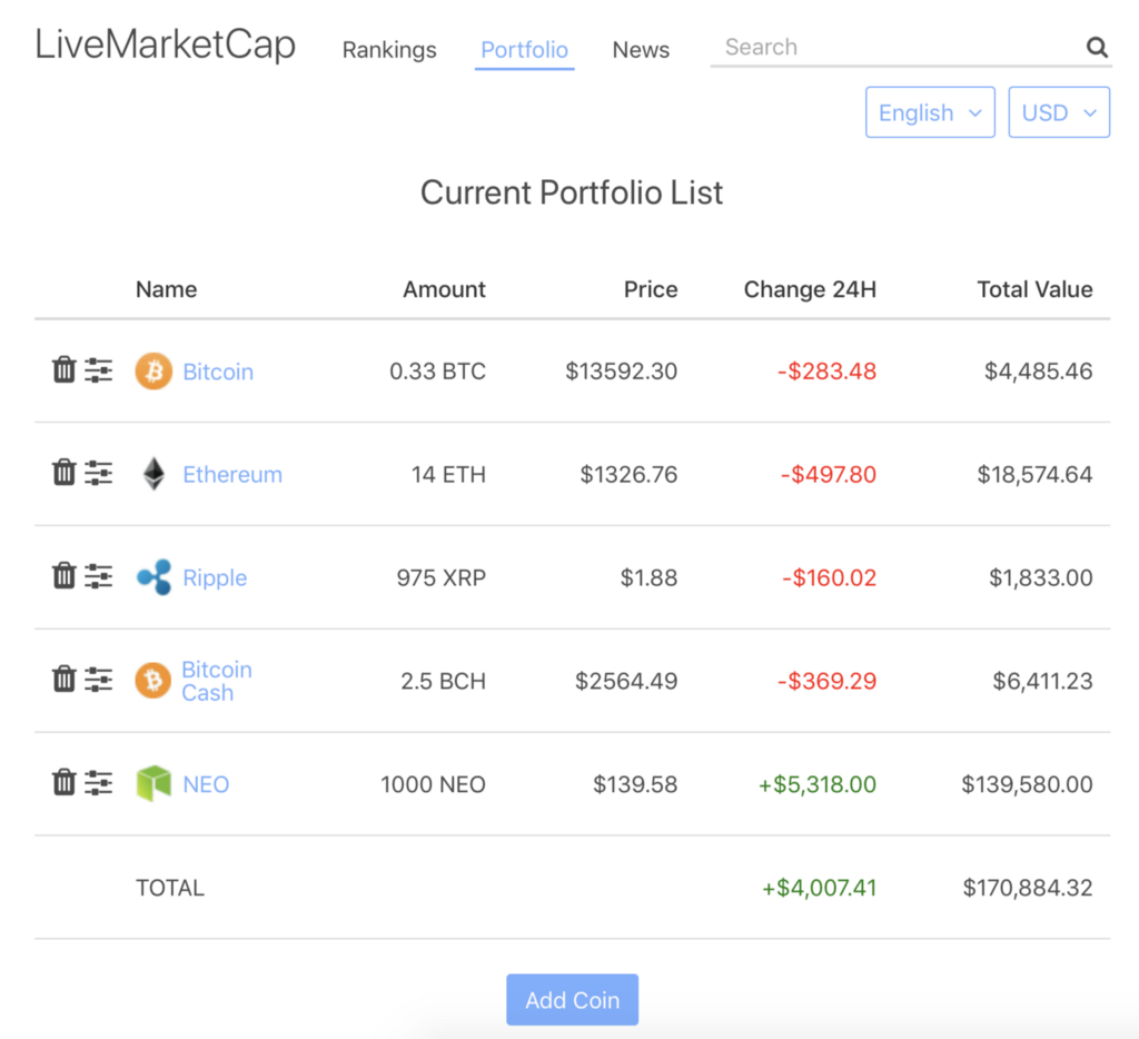 live price chart cryptocurrency
