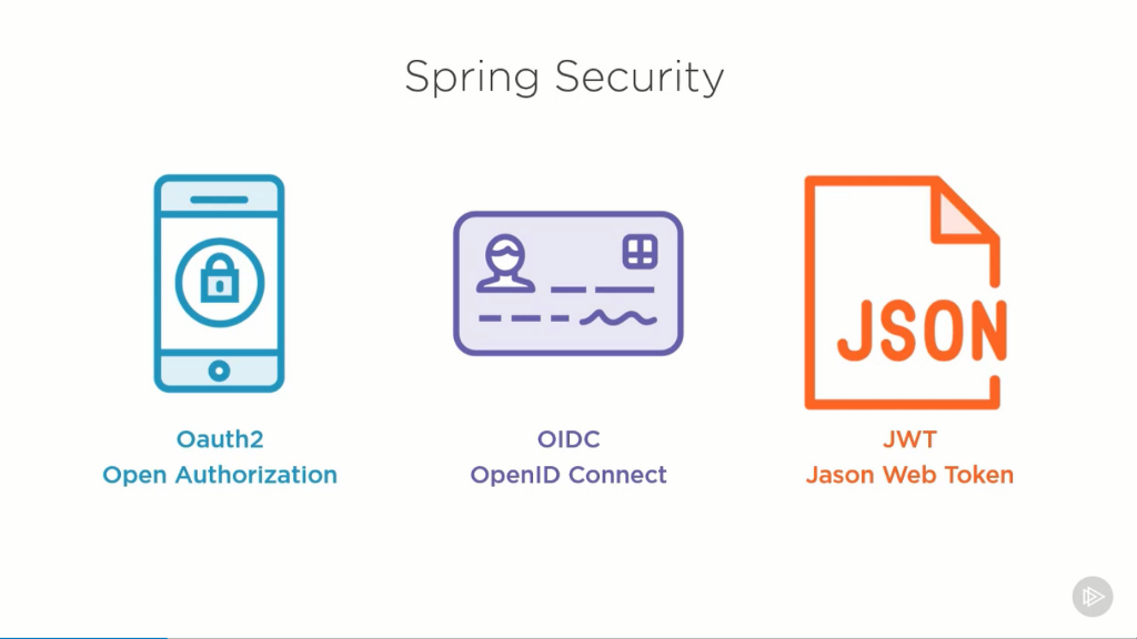 Courses to learn Spring Framework