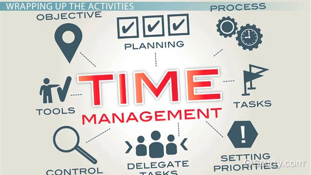 work and time relation