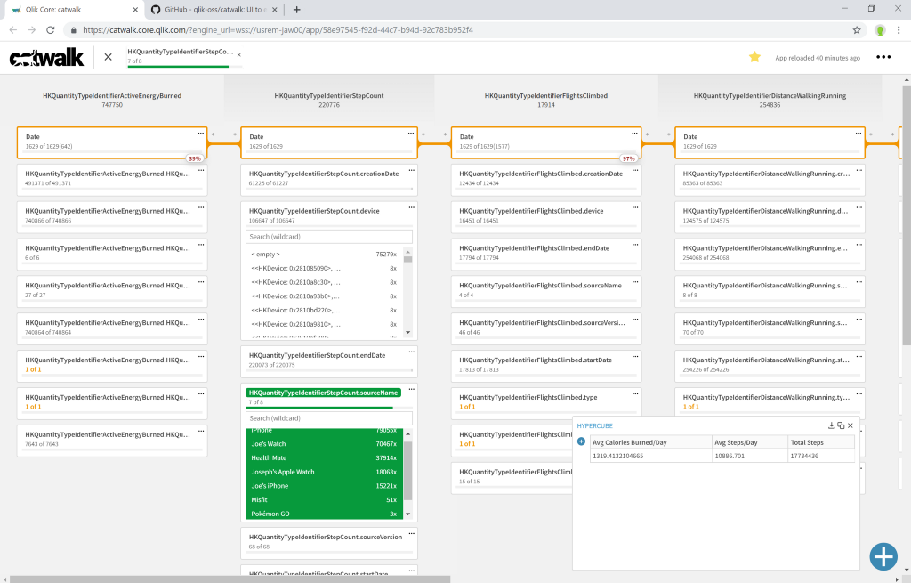 Medium | Qlik Branch on Feedspot - Rss Feed