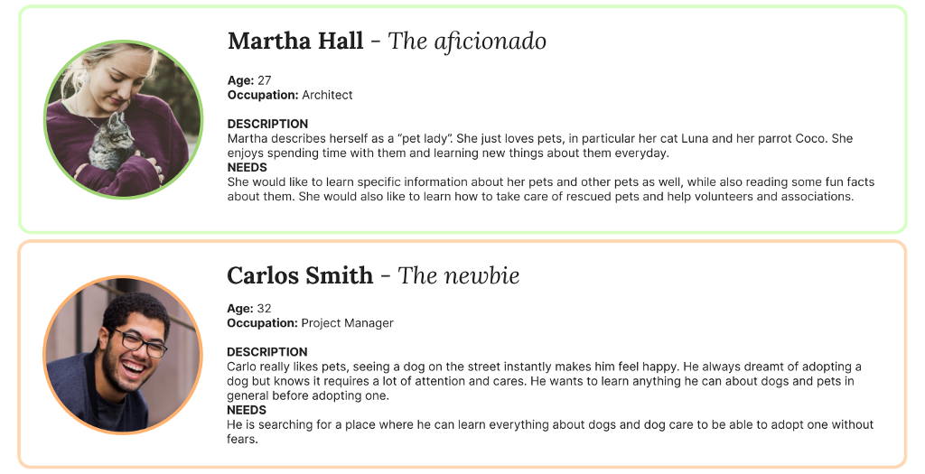 My two user personas, Martha and Carlos