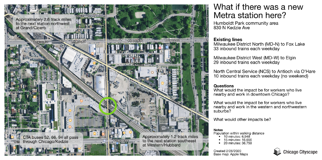 Infographic showing a map of a hypothetical Metra station at Chicago/Kedzie in Humboldt Park.