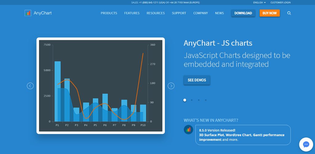 Top 10 JavaScript Charting Libraries for Every Data