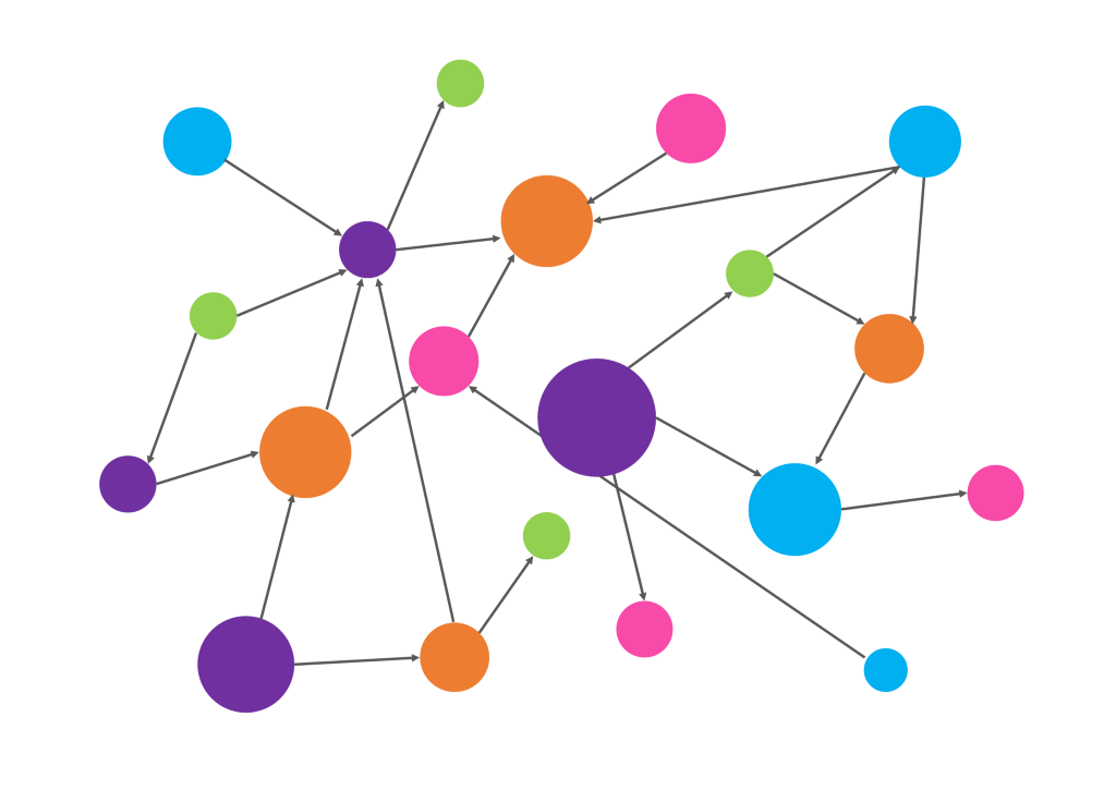 Querying using simple knowledge graphs