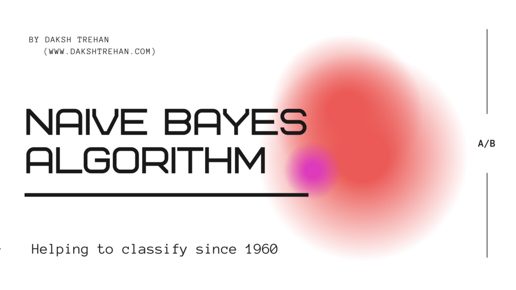 Things you never knew about Naive Bayes!!