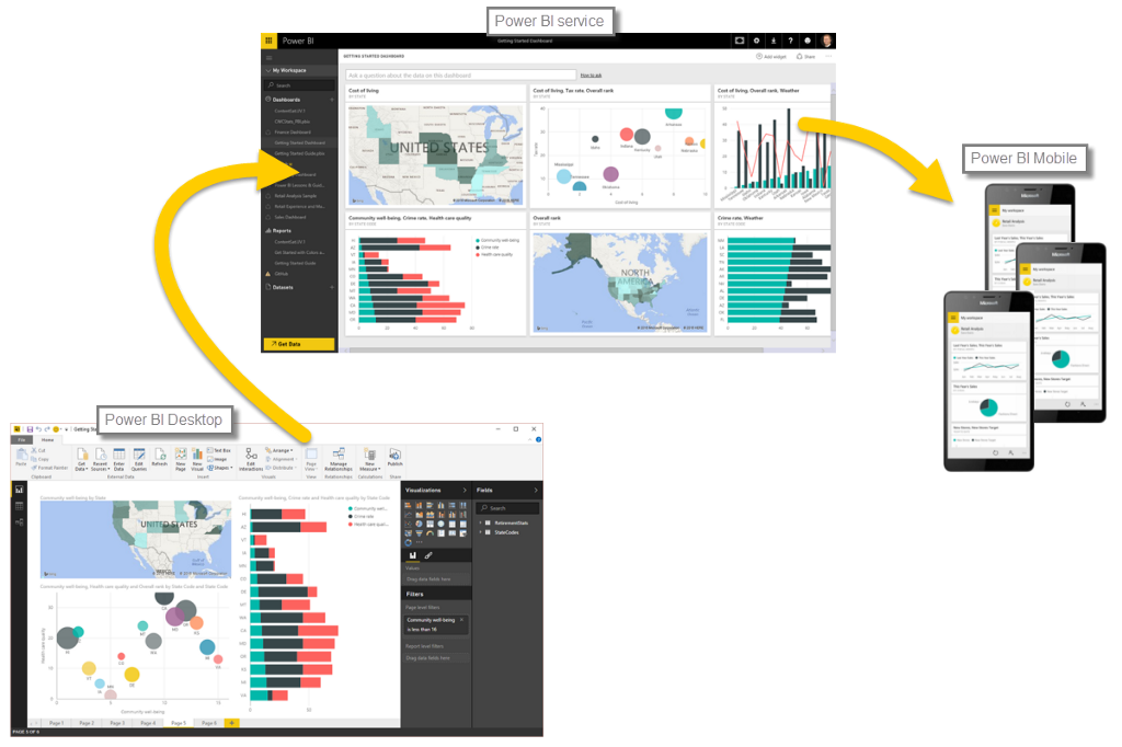 Microsoft Power BI In 10 Minutes [Quick Guide] - By SPEC INDIA
