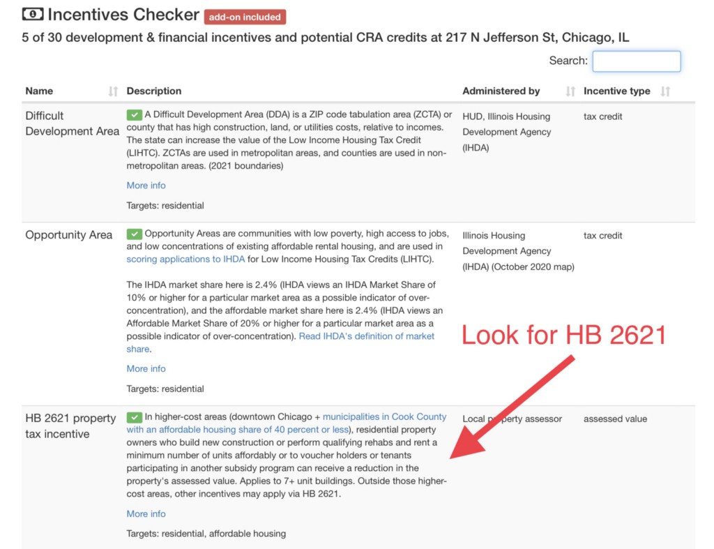 A screenshot of Chicago Cityscape's Incentives Checker showing that this location in Chicago's River West neighborhood is eligible for the HB 2621 property tax incentive.