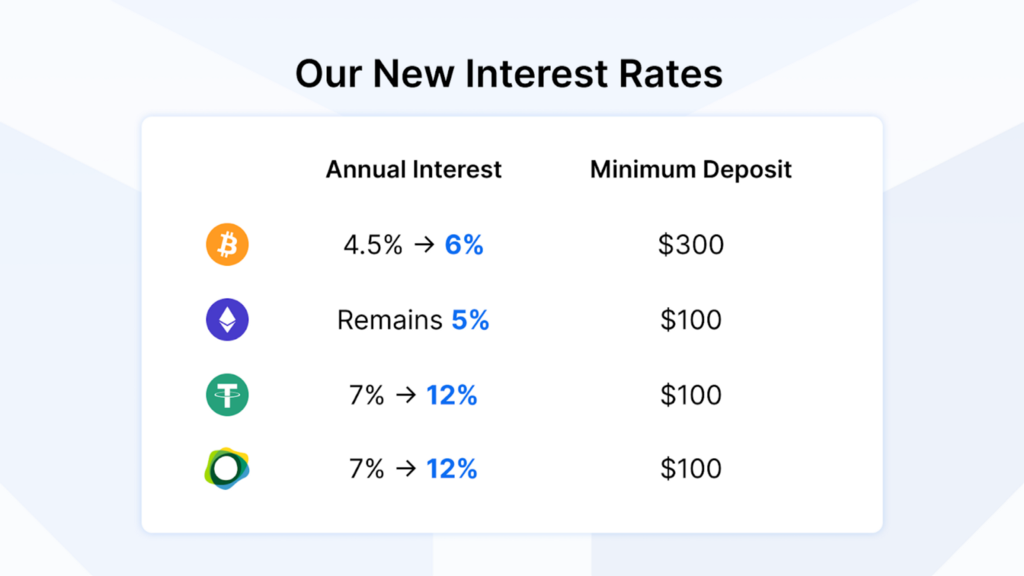 Earn incredible interest on your crypto