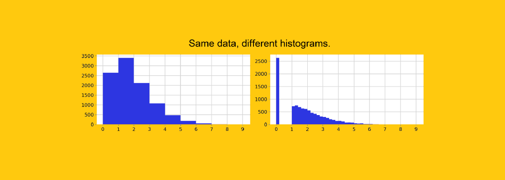 6 Reasons Why You Should Stop Using Histograms (and Which Plot You Should Use Instead)