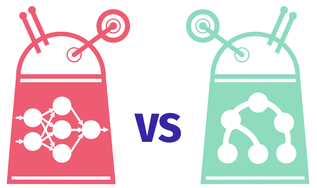Juxtapose ML models in the Arena. Let the most credible one win!