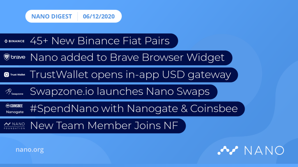 Nano Digest — 45+ fiat pairs available Binance, Brave Browser, Trustwallet, Swapzone, Nanogate…
