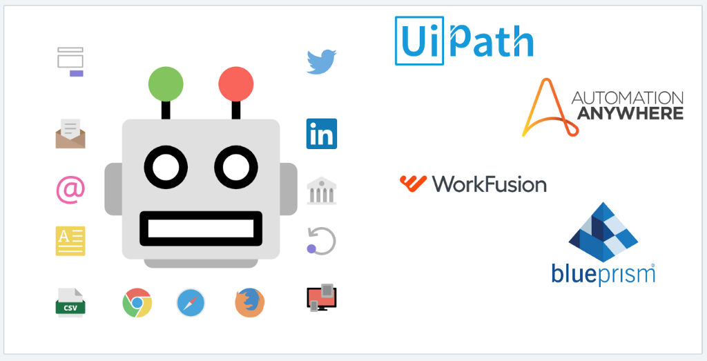 How Robotics Process Automation(RPA) helped to automate the inbound Leads