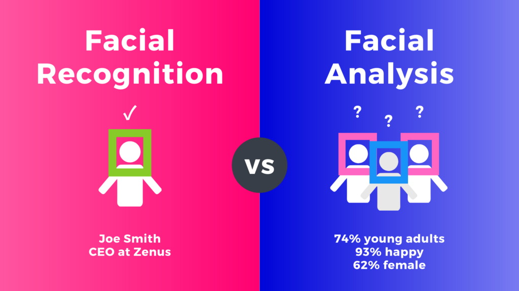 Infographic explaining the difference between facial recognition and facial analysis.