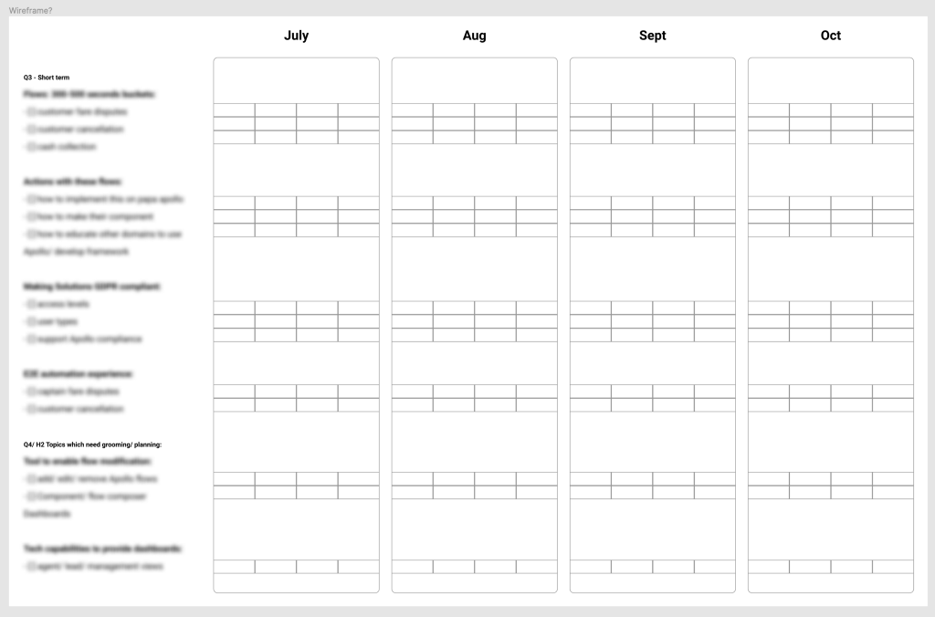 A skeleton of a table which shows calendar months in columns and project placeholders as rows.