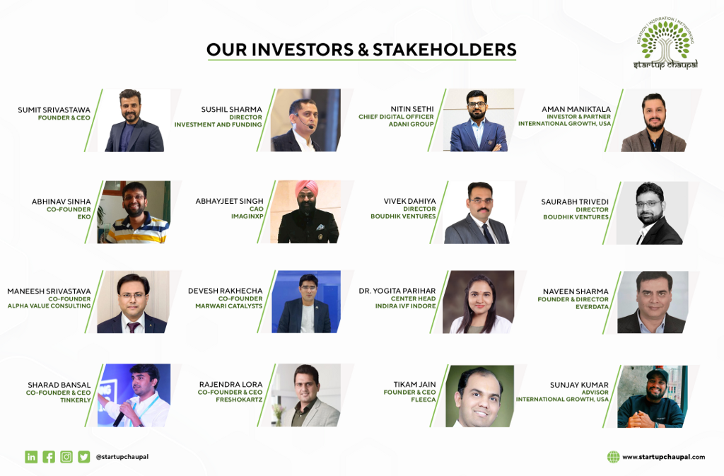 FY20–2021: A Thrilling Journey of Startup Chaupal