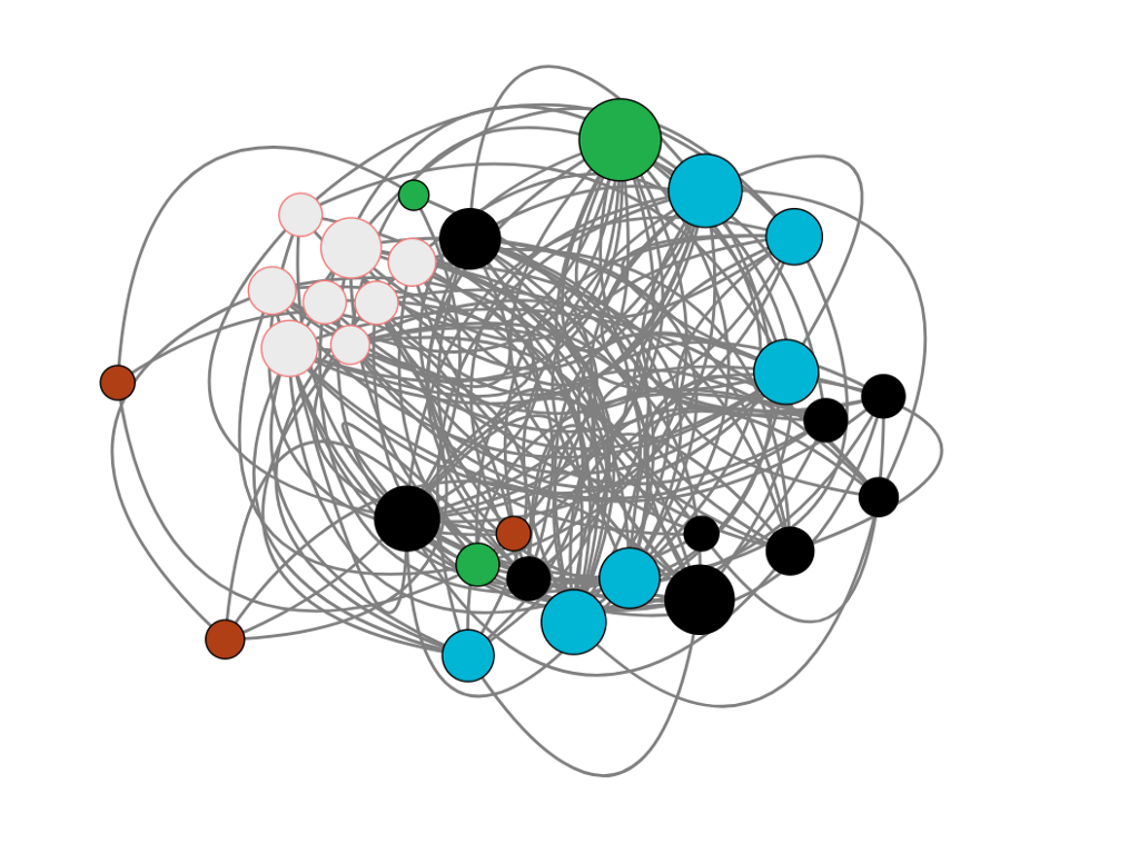 'Force-Directed Graphs