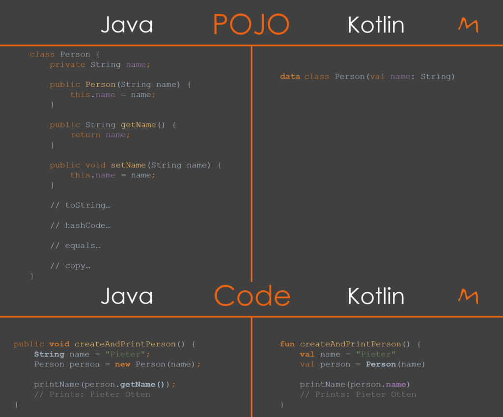 Top 5 Kotlin Programming Courses for Java and Android Programmers - By Javin Paul