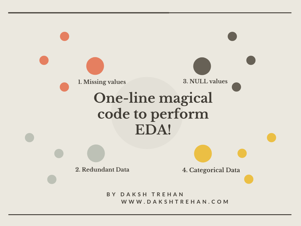 One-Line, Magical Code to Perform EDA!