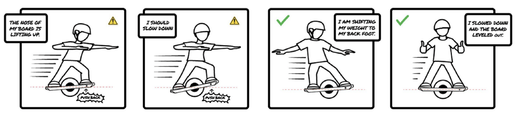 An tutorial illustration to explain the concept of pushback