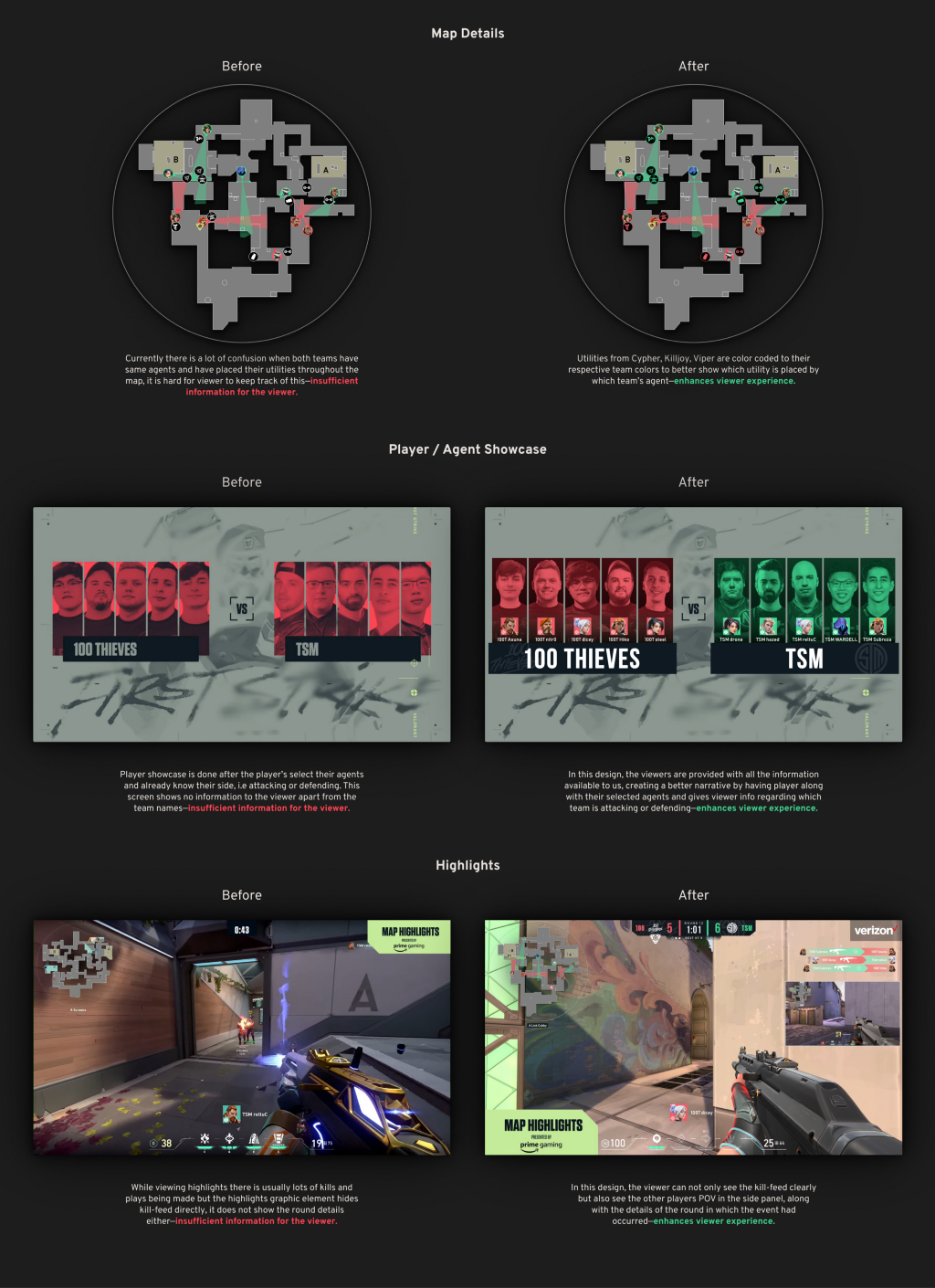 Additional designs along with before and after screens (by Sumeet Pandhare aka issumeetp)