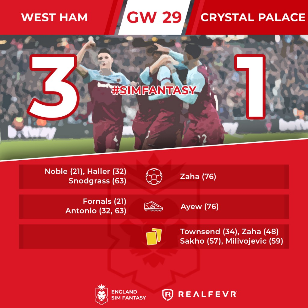 England Sim Fantasy: the Results of Gameweek 29