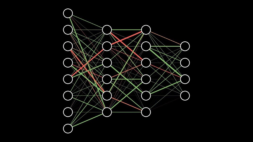 What is Deep Learning and how does it work? The easy guide for everyone
