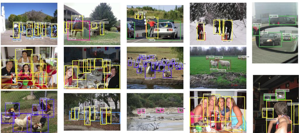 Review: R-FCN — Positive-Sensitive Score Maps (Object Detection)