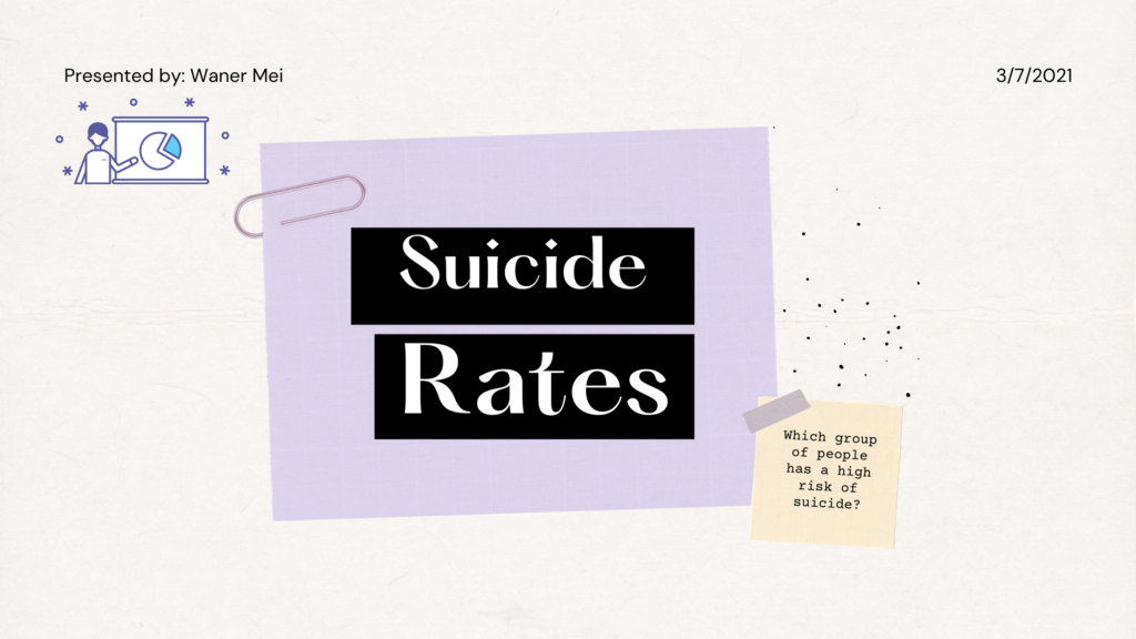 Exploratory Data Analysis (EDA) in Python on Suicide Rates