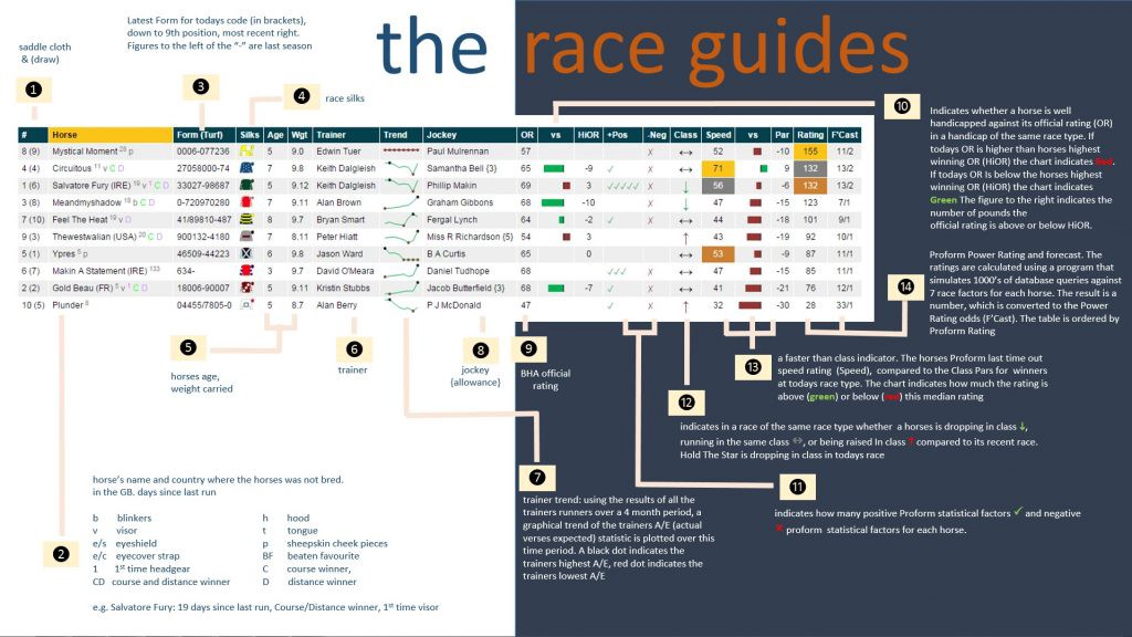 12 Free Horse Racing Resources Online You Cant Afford To Miss