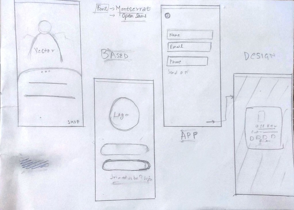 Wireframing On Paper