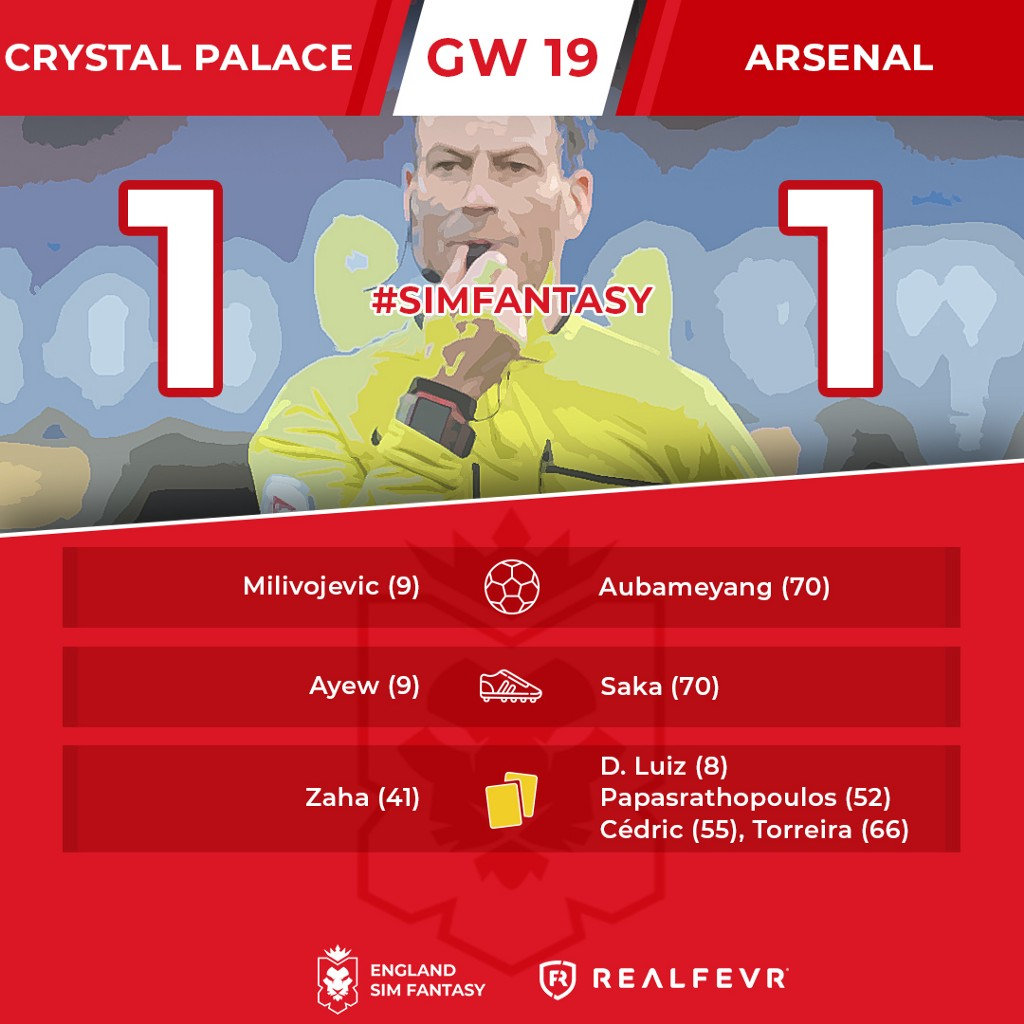 England Sim Fantasy: the Results of Gameweek 19