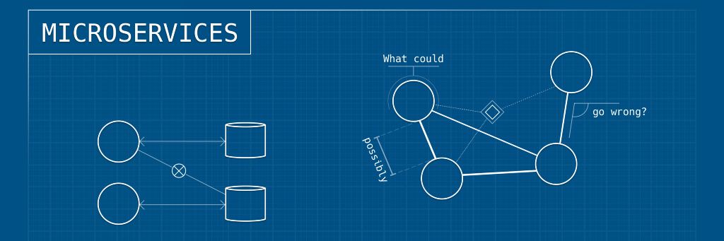 Learning the hard way: Microservices