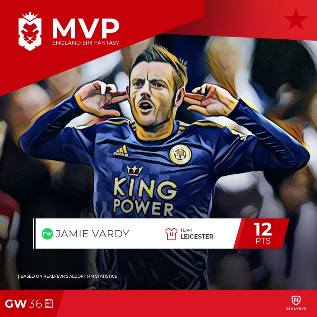 England Sim Fantasy: the Results of Gameweek 36