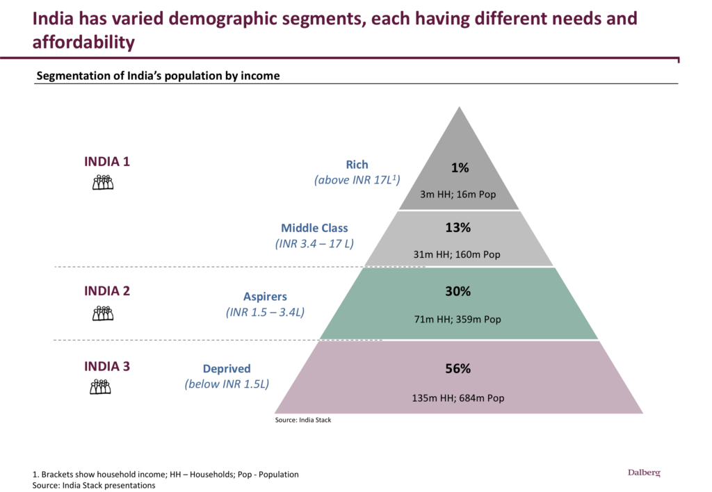 iphone demographic segmentation I am proving the parsimonious validity of demographic segmentation suddenly branding strategy insider helps marketing oriented leaders and professionals.